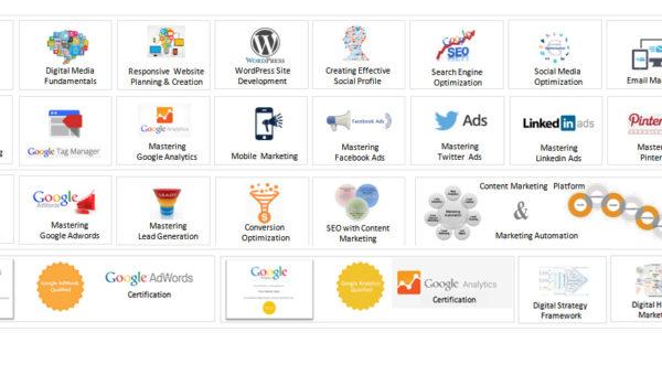Certified Digital Marketing Course