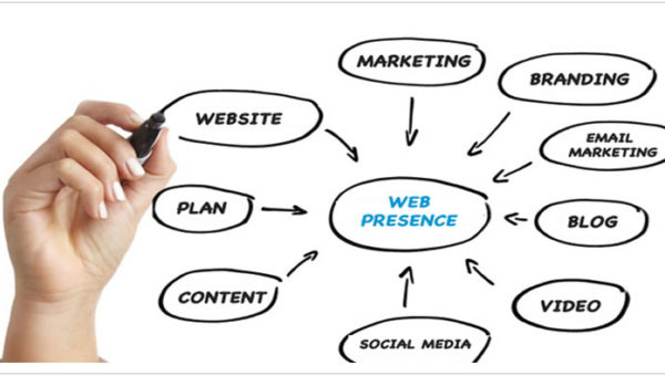 Create Your Web Presence